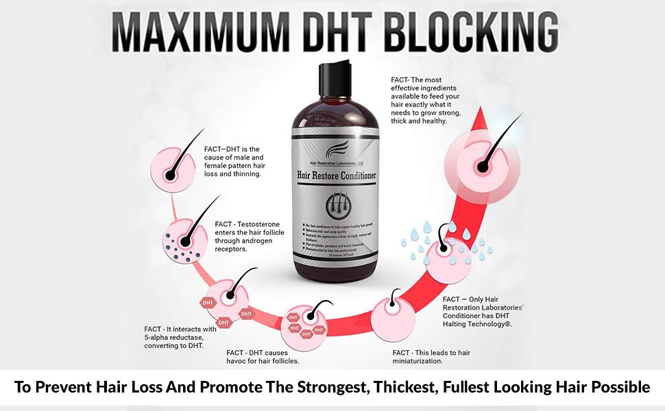 shampoo conditioner men's fine receeding balding bald hairline deep mens thickening products grow