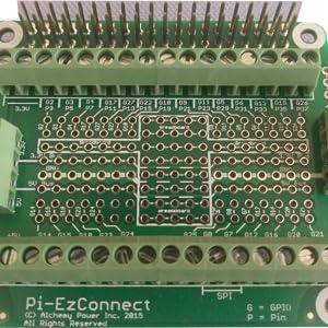 Pi-EzConnect on a Raspberry Pi