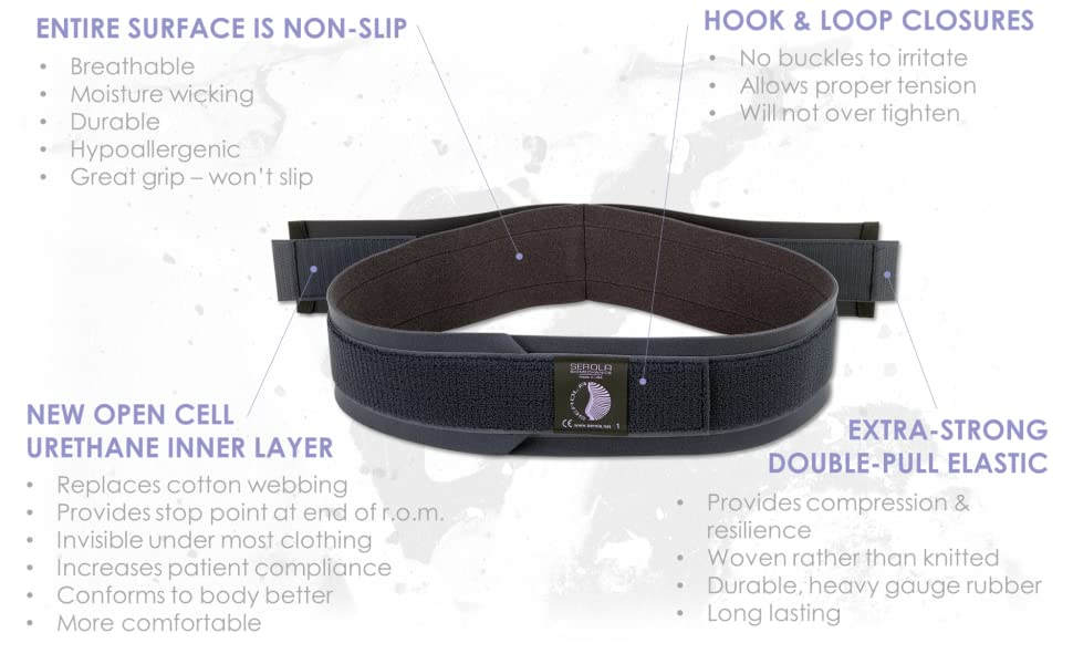 Sacroiliac belt for lower back and sciatica pain relief