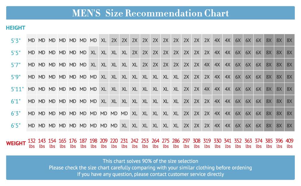 size recommendaiton chart