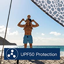 UPF50 Protection