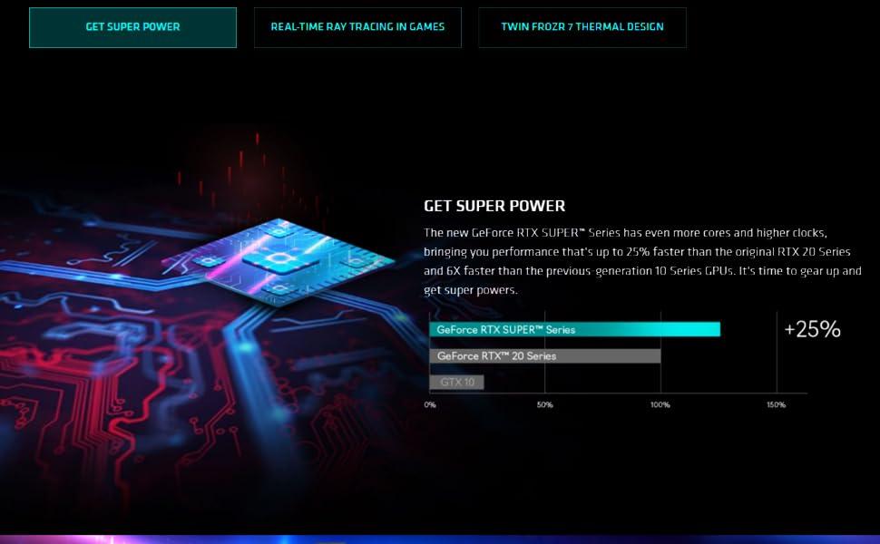 CUK Aegis Gaming Desktop