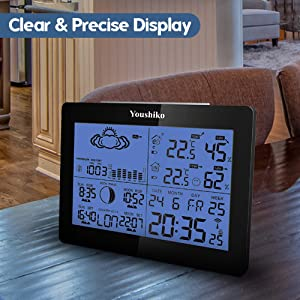 Clear & Precise Display of Weather Data