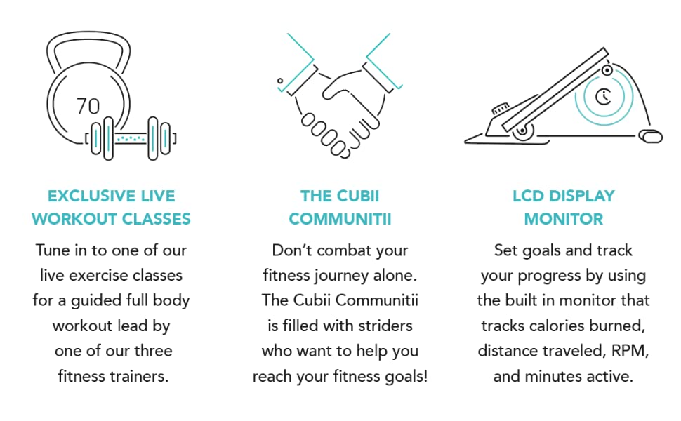 Exclusive live workout classes. The Cubii Communtii. LCD Display Monitor.