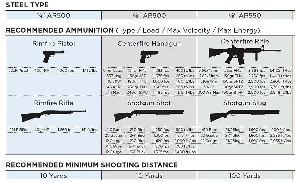 Steel targets, steel safety, shooting targets, ar500, ar550