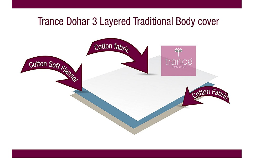 dohar double bed cotton blocks of india indian cotton dohar blocks of india cotton mulmul dohar