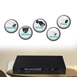 5-in-1 DVR system
