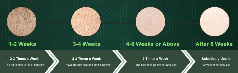 permanent hair removal for women