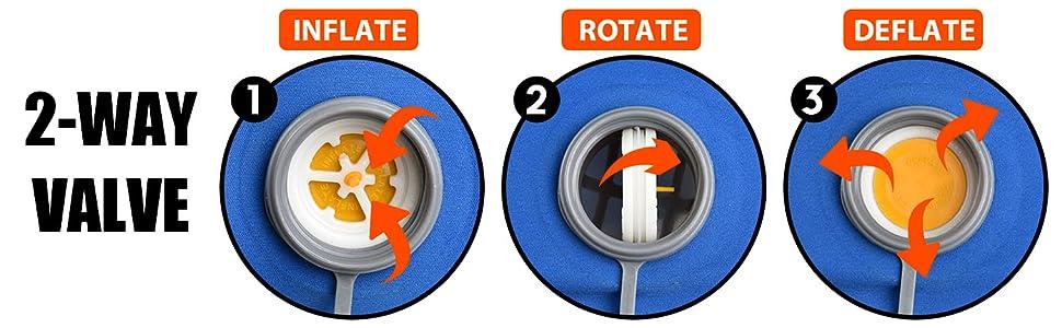 patented valve