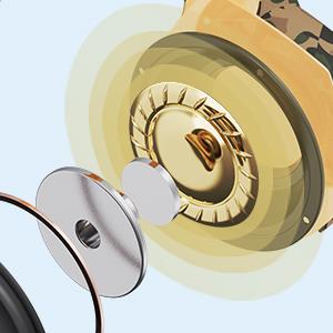 50mm driver speaker