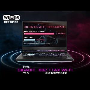 Gigabit WiFi with 802.11 AX