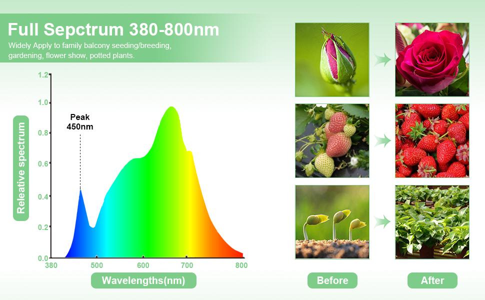 led plant light full sepctrum