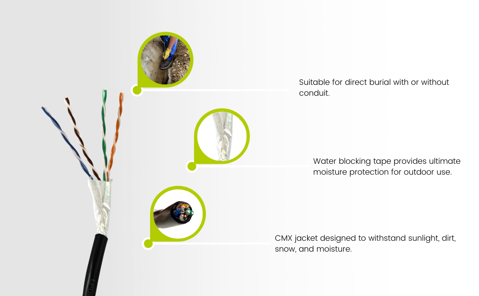 cat5e direct burial UTP cmr 24awg solid bare copper conductors twisted pair spline separator