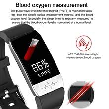 Blood oxygen monitor