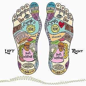 kenkoh, revs, birkenstock, fitflops, reflexology, acupressure, massage sandals, health sandals