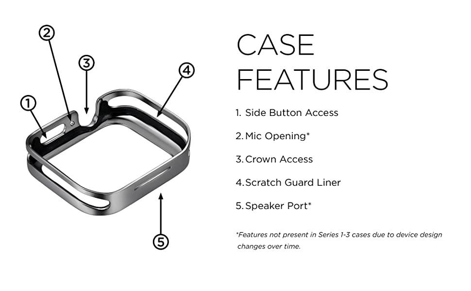 Case features