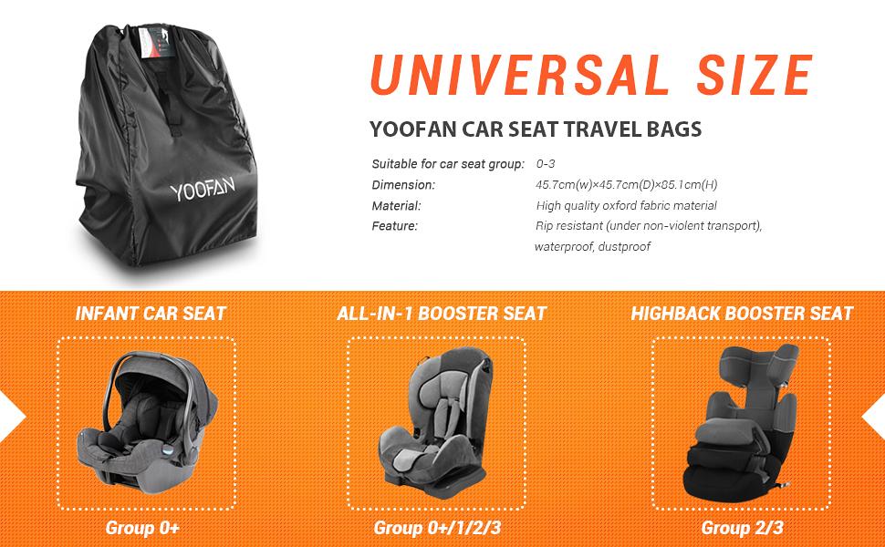 YOOFAN gate check bag for air travel