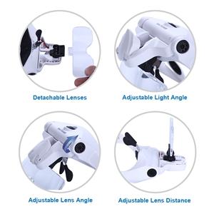 head mount magnifier