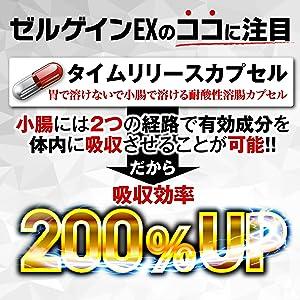 ゼルゲインEXは吸収効率200%UP