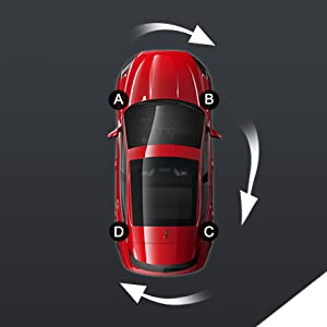 How to use TPMS tool?