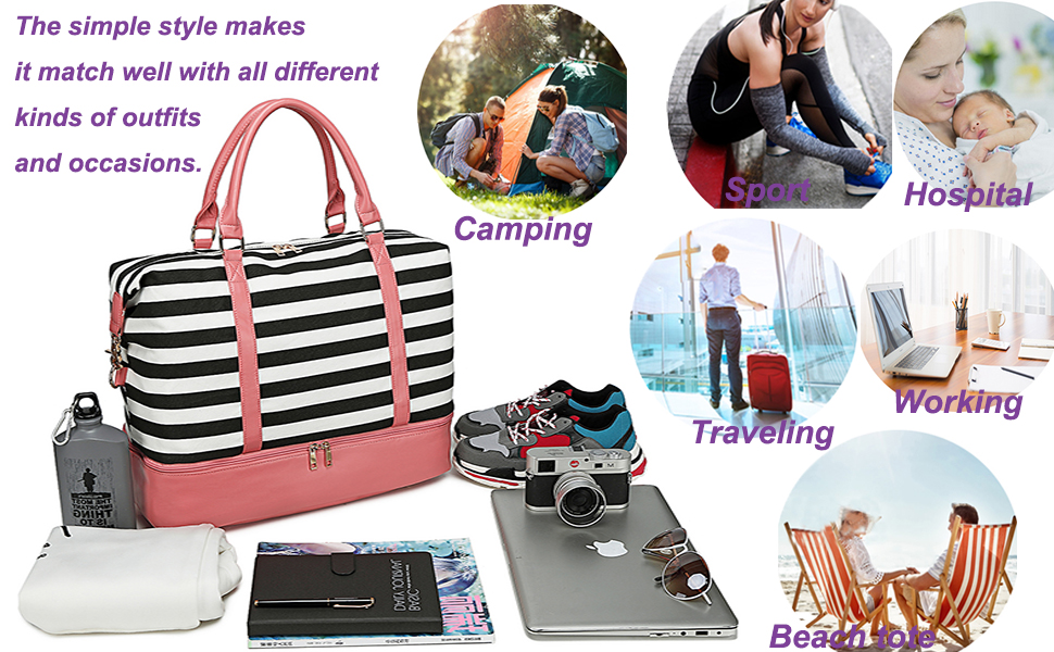 Different kinds of outfits bag
