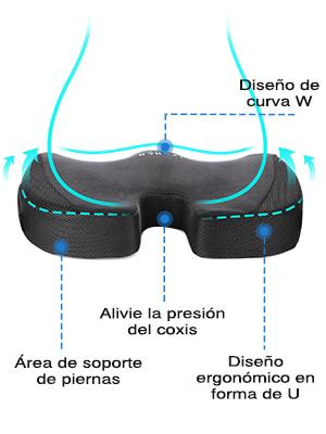 Feagar cojin coxis ortopedico, cojín para Asientos del Coche, sofá, Conducir y Silla Oficina - Cojines almorranas de Espuma Memoria - Dolor de Espalda ...