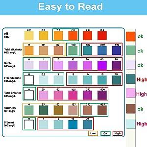 Hot tub test kit  testing strips  testing kit