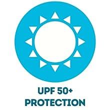 swimzip upf 50+ uv sun protection swimwear