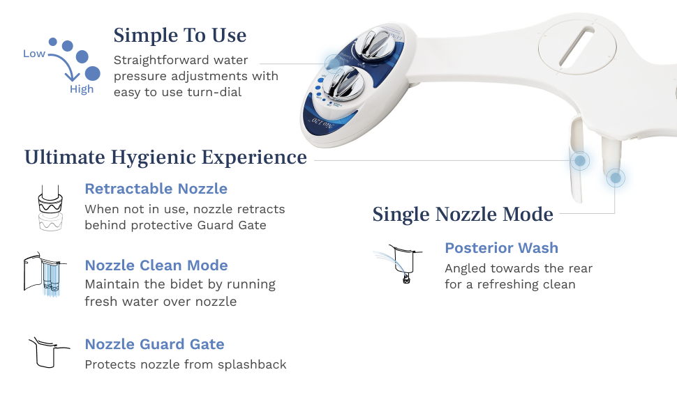 NEO 120 features simple knob controls to adjust water pressure, self-cleaning retractable nozzle