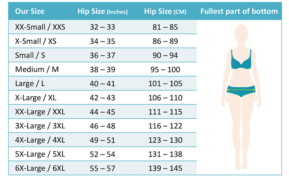 Neione leakproof underwear size chart