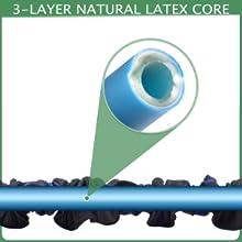 3 layer latex core