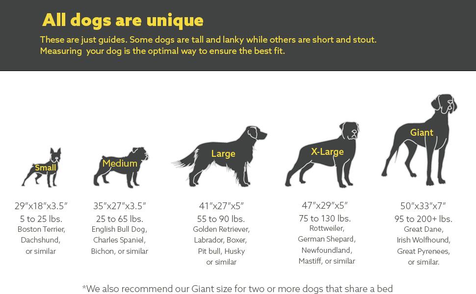 K9 Ballistics Elevated Dog Bed Cot Size Chart