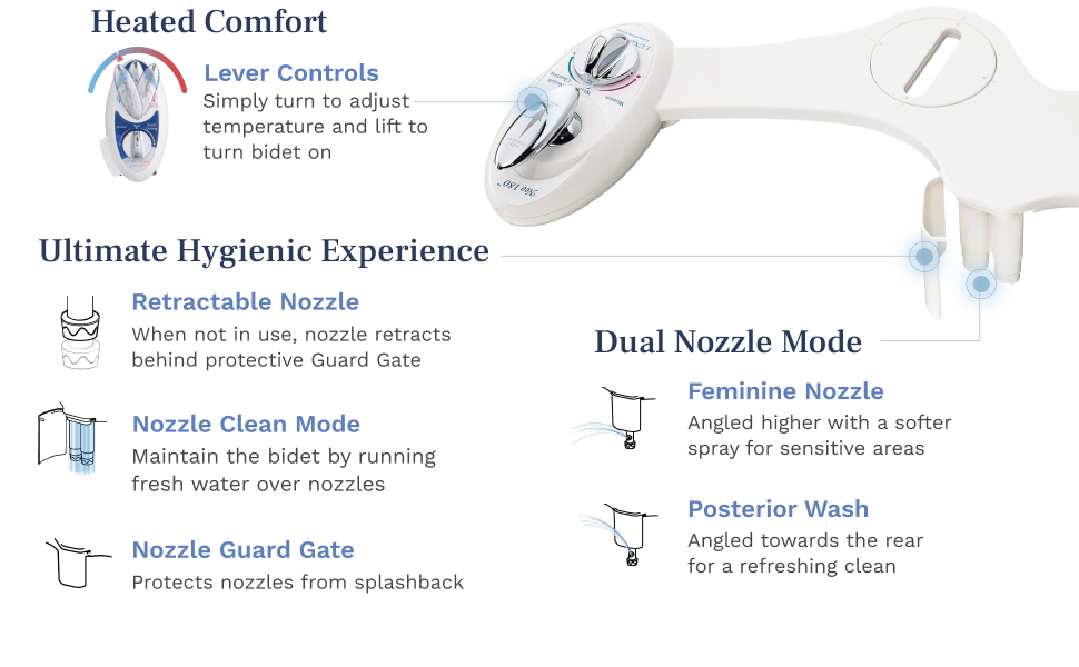 NEO 320 features heated comfort with lever controls, retractable self-cleaning dual nozzles.