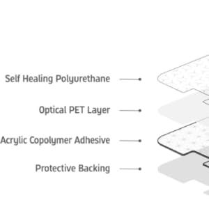 clear gadget guard screen protector