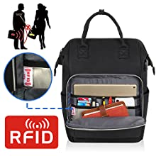 RFID Blocking Pocket