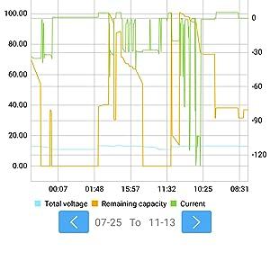 12v 100ah lifepo4 battery graph, lithium battery chart