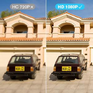 FHD 1080P Video