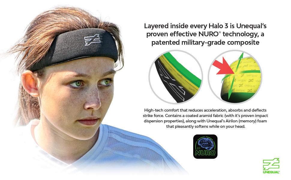 Unequal Halo 3 Protective Headgear