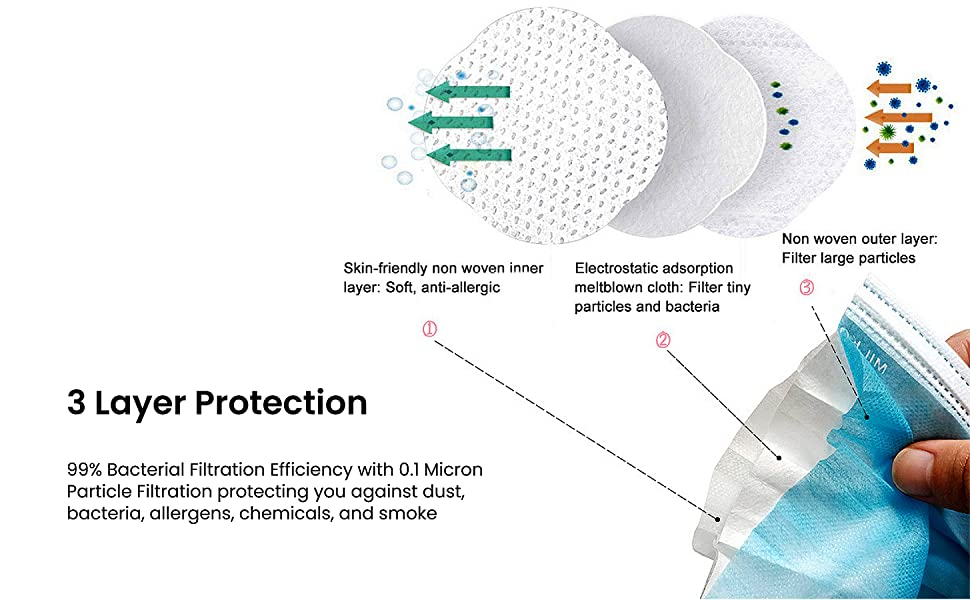 3 ply face mask with meltblow filter protection with 3 layer of non woven and spunbond