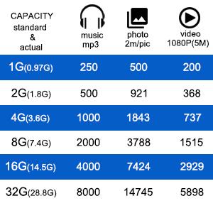 32gb usb flash drive 32gb flash drive 32gb usb drive 32gb usb 2.0 flash drive thumb drive jump drive