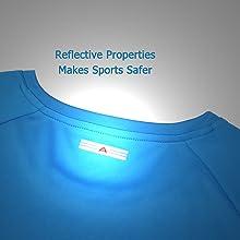 Reflective Properties