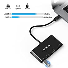 usb c ethernet adapter