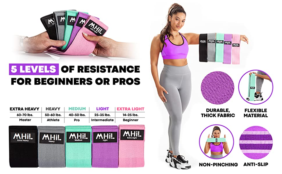 Workout Bands