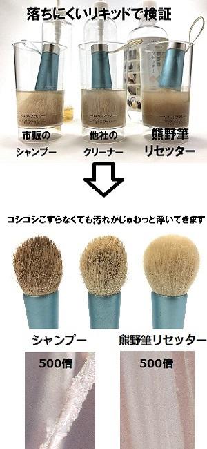 熊野筆リセッターリキッド洗浄
