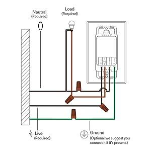 [TVPR_3874]  Tsubaki Wiring Diagram - E5 wiring diagram | Wiring Diagram Smart S100 Series |  | KUBB-AUF.DE