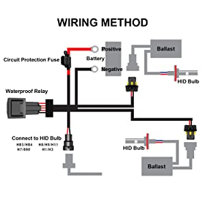 Hid Wiring Harness Diagram from m.media-amazon.com