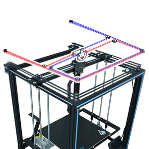 Core XY 3d printer structure