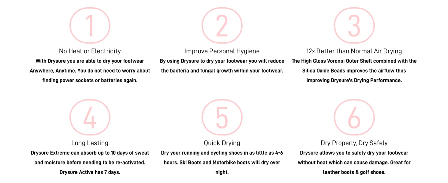 No Heat or Electricity, Improve Personal Hygiene Quick Drying 12x better than air drying