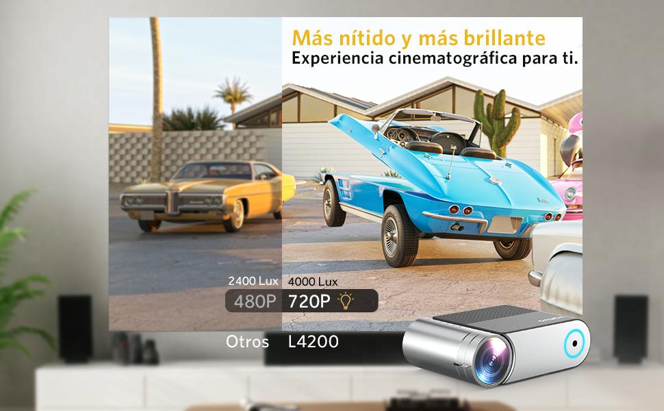 Proyector, Vamvo Proyector Cine en Casa Portátil L4200, Mini ...