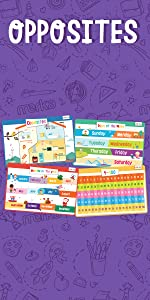 Educational Placemats Opposites numbers days months